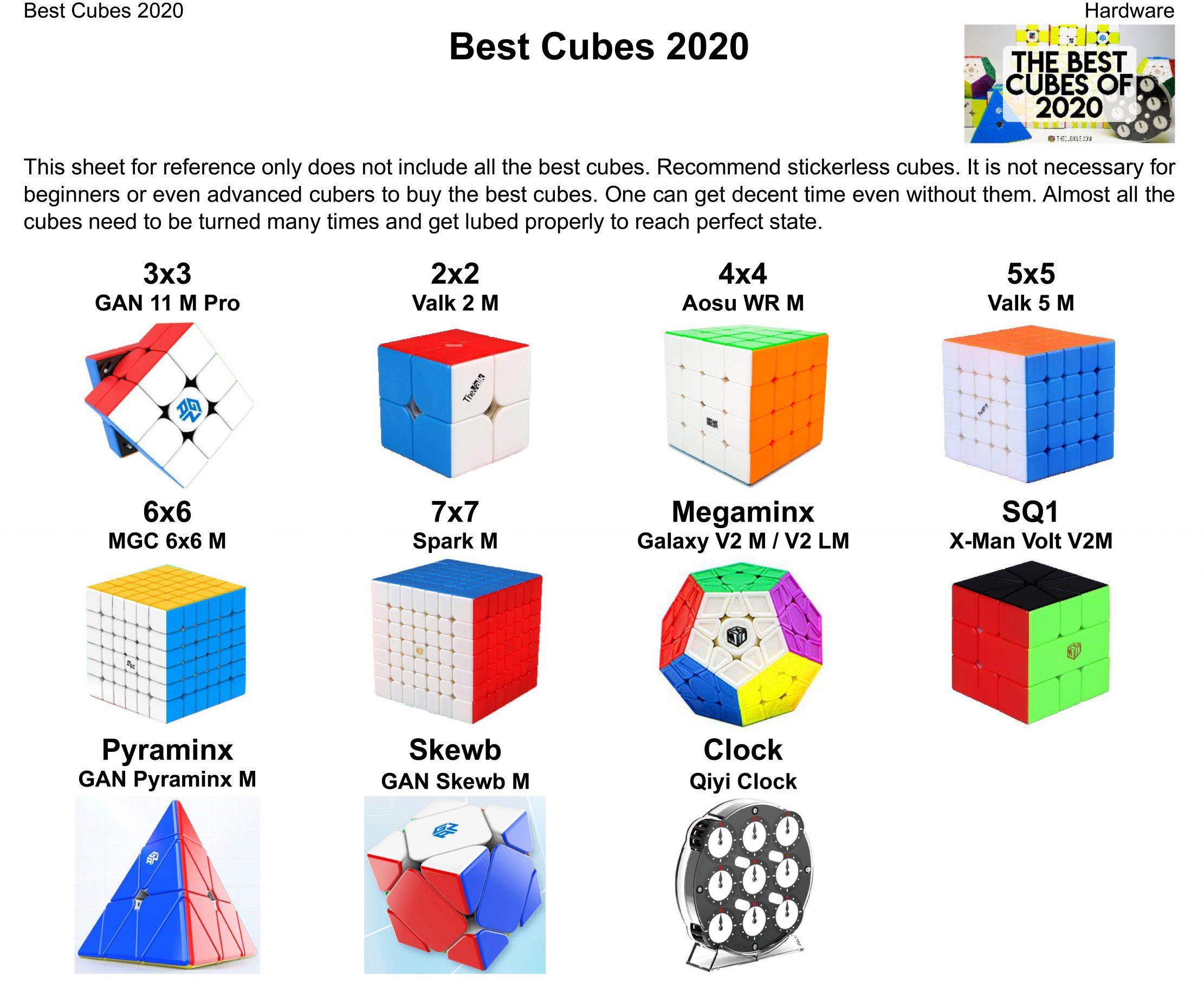 Best-Cubes-2020